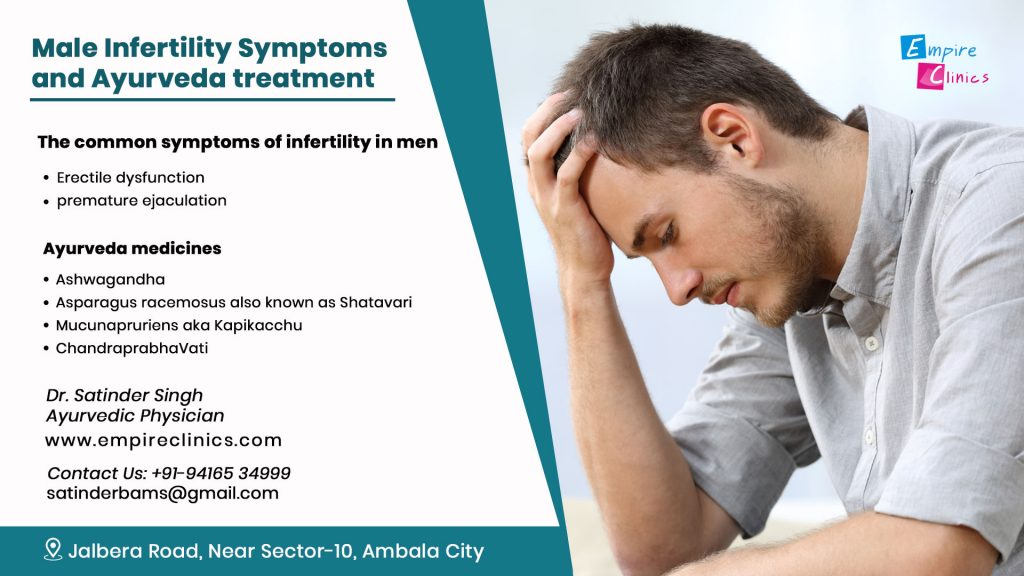 male-infertility-symptoms-and-ayurveda-treatment